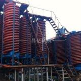 江西钛铁矿 硫铁矿 钨矿用螺旋溜槽 重选设备厂家