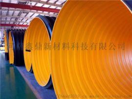 DN2200mm钢带波纹管价格, 钢带增强波纹管