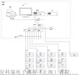 關于日照尚城置業有限公司電力監控系統的設計與應用