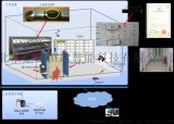 RFID工具管理系統