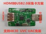 HDMI转USB方案