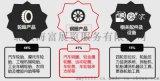 CITEXPO 2019第十七届中国国际轮胎博览会