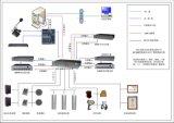 智能定压分区广播系统(WK-DY2000)