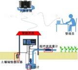 農業水價綜合改革灌溉資訊化管理系統