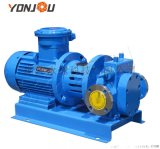 KCB型磁力驅動齒輪泵
