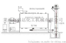 混合機 消防藥劑(幹滅火劑)生產成套設備 萊州科達