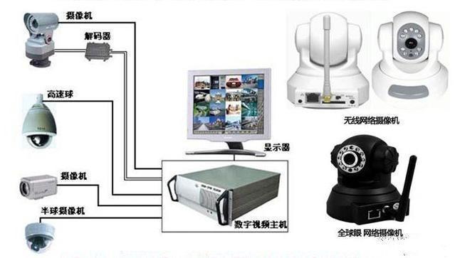 专业承接各种监控工程,网络布线,设备维修及网络工程