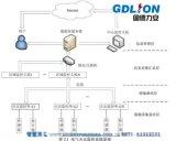 浙江环保用电智能监管系统主要包括几个部分|安电云