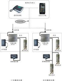 无线电梯对讲(AC-01)