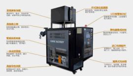 锂电池薄膜导热油加热设备
