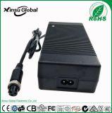 20V10A電源 IEC60335標準 xinsuglobal VI能效 中規CCC認證 XSG20010000 20V10A電源適配器