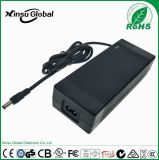 43.8V2.5A鐵鋰電池充電器 29.2V2.5A 德國TUV GS認證 43.8V2.5A磷酸鐵鋰電池充電器
