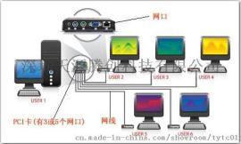 Ncomputing日常办公云终端系统