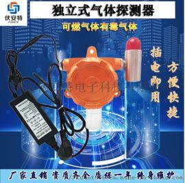 F-TA600二氧化硫气体报警器,防爆隔爆反应迅速