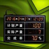 LED生产看板管理看板PLC设备计数屏数码管显示屏