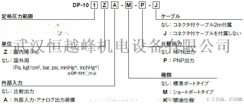 日本松下压力传感器DP-102Z-M