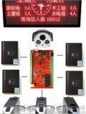工地刷身份证门禁系统闸机,可接LED屏,欢迎定制