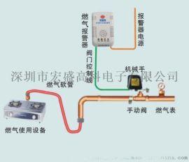 十佳品牌家用煤气报警器/燃气浓度报警器制造商