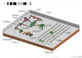 裕华-胶带输送机对辊造粒机-有机肥生产线厂家批发