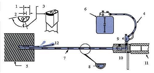 工业机械自动化工程设计