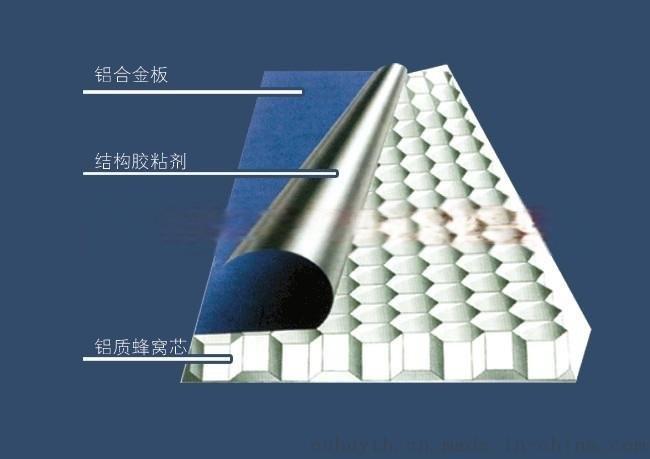 峯窩板圖片|峯窩板規格|峯窩板厚度