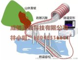盈極光纖應變分佈檢測儀 道路橋樑隧道應力監測