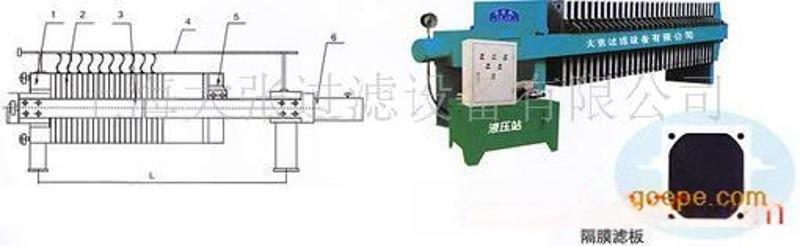 大张牌BMY50/800-30UK压滤机