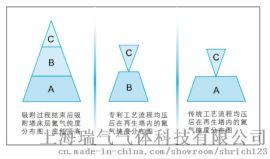 膜分离制氮设备 膜分离制氮机
