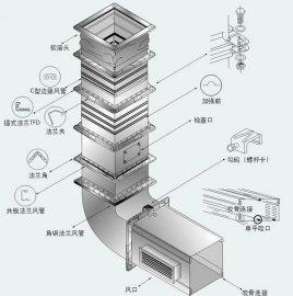 昌平加工白铁,设计制作安装通风管道