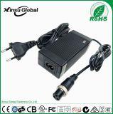29.4V4A充电器 xinsuglobal 欧规TUV LVD CE认证 XSG2944000 29.4V4A锂电池充电器