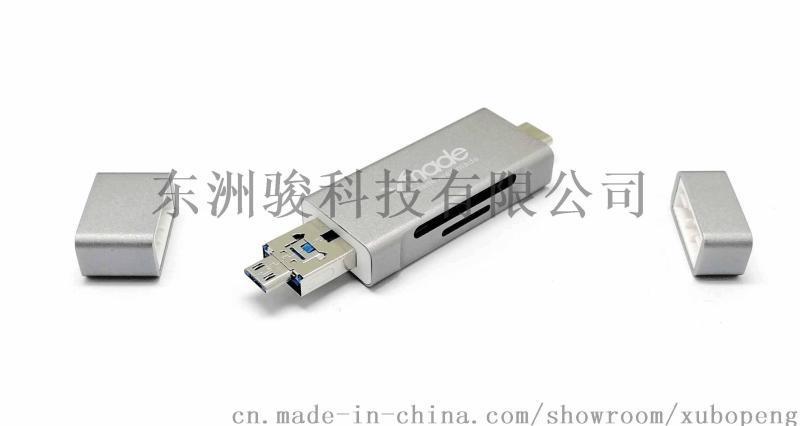 Type-C  USB 2.0  多功能讀卡器