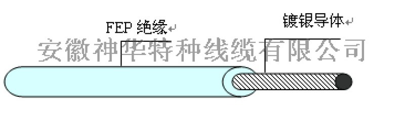 高溫導線 AF-200
