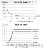 第二代高压灯带线性恒流芯片SM500A产品特点