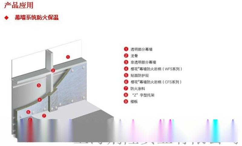 上海櫻花岩棉板  提供上海節能備案證