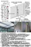 上海兮鸿智能感应百叶窗自动开合百叶,电动遥控百叶窗