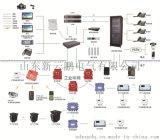 矿用广播系统-煤矿广播系统