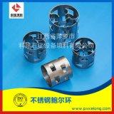 DN38\DN50\DN76鋁鮑爾環 鋁合金鮑爾環