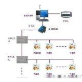 供应风机盘管计费系统