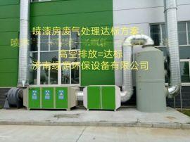 喷漆房废气处理设备,uv光氧voc治理设备