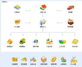 物流园区管理软件 园区联盟物流软件 物流联盟管理系统
