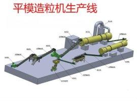 有机肥造粒机械 有机肥生产设备 有机肥设备制造厂家
