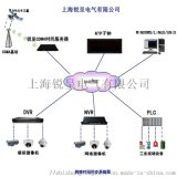 銳呈CDMA網路時鐘在廣州市檔案館成功投運