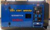 混合能源專用全自動超低噪音柴油發電機組