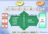 【精品】西安网络电话|自动语音外呼系统