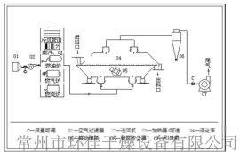 结晶山梨醇专用振动流化床干燥设备