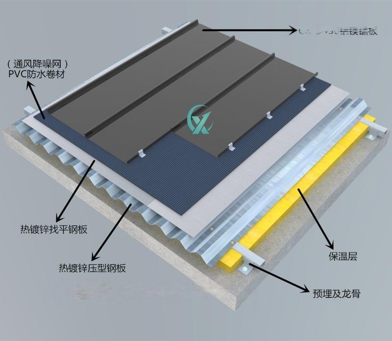 0.7mmYX25-330铝镁锰屋面板 襄阳铝镁锰板生产安装厂家