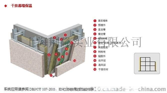 50mm-120K岩棉板 幕墙保温岩棉