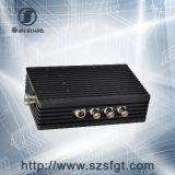 最新款手持式 5W COFDM无线图传系统