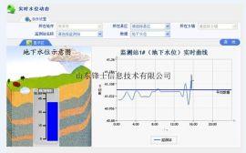 地下水位监测与管理—锋士水利信息化
