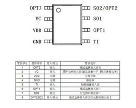 LED台灯无级触摸调光芯片替代兼容SGL8022W,有效改善频闪